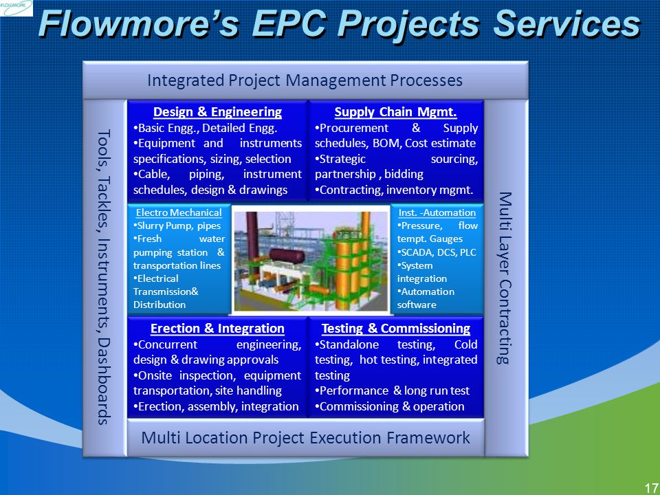 Flowmore's EPC Projects Services