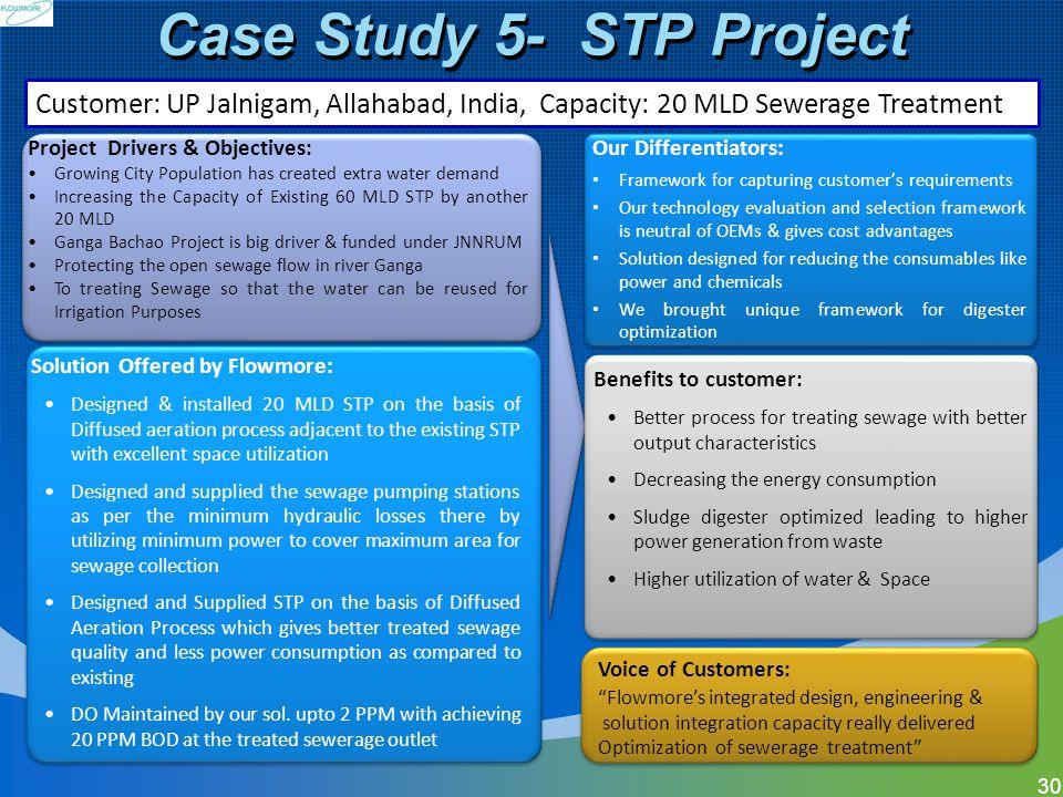 Case Study 5- STP Project