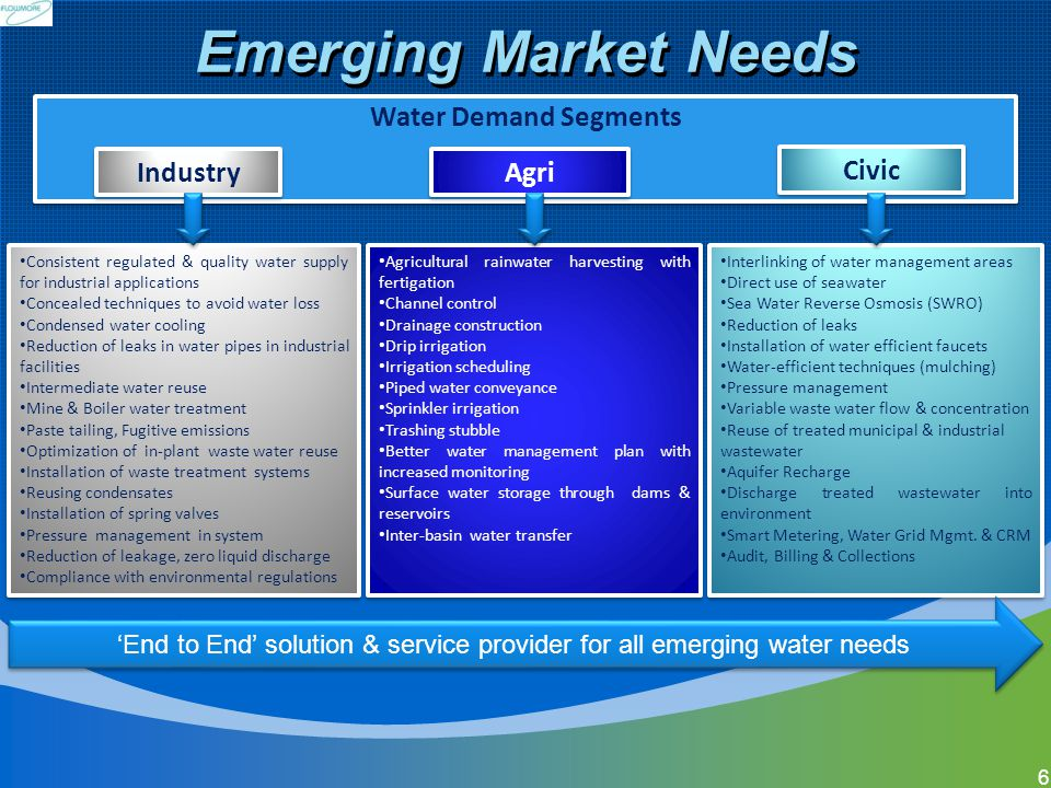 'End to End' solution & service provider for all emerging water needs