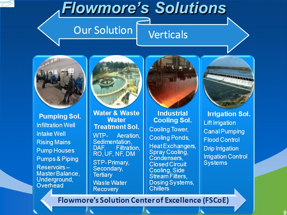Flowmore's Solutions