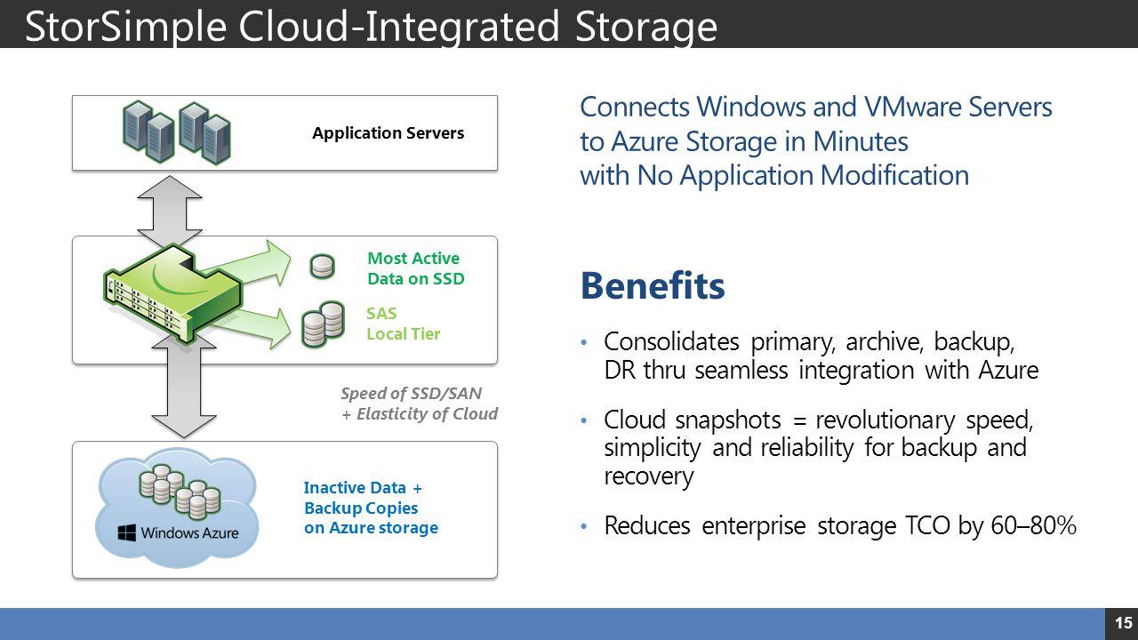 StorSimple Cloud-Integrated Storage