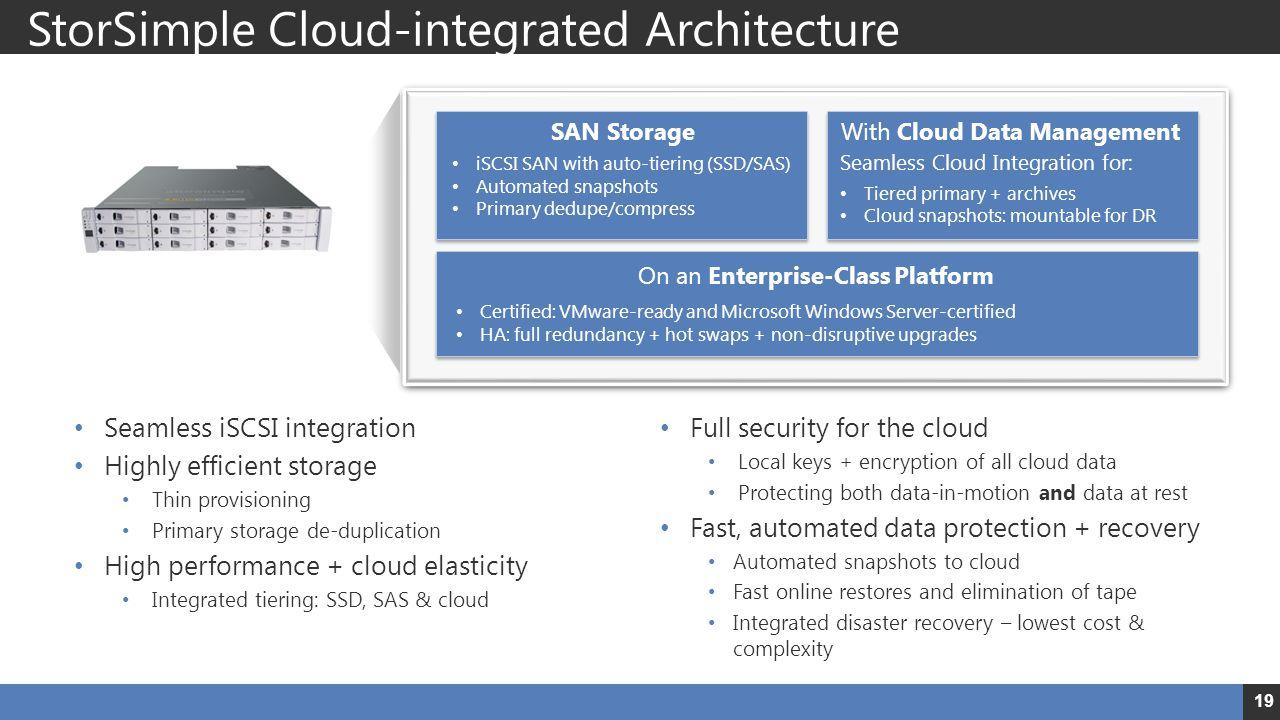 StorSimple Cloud-integrated Architecture