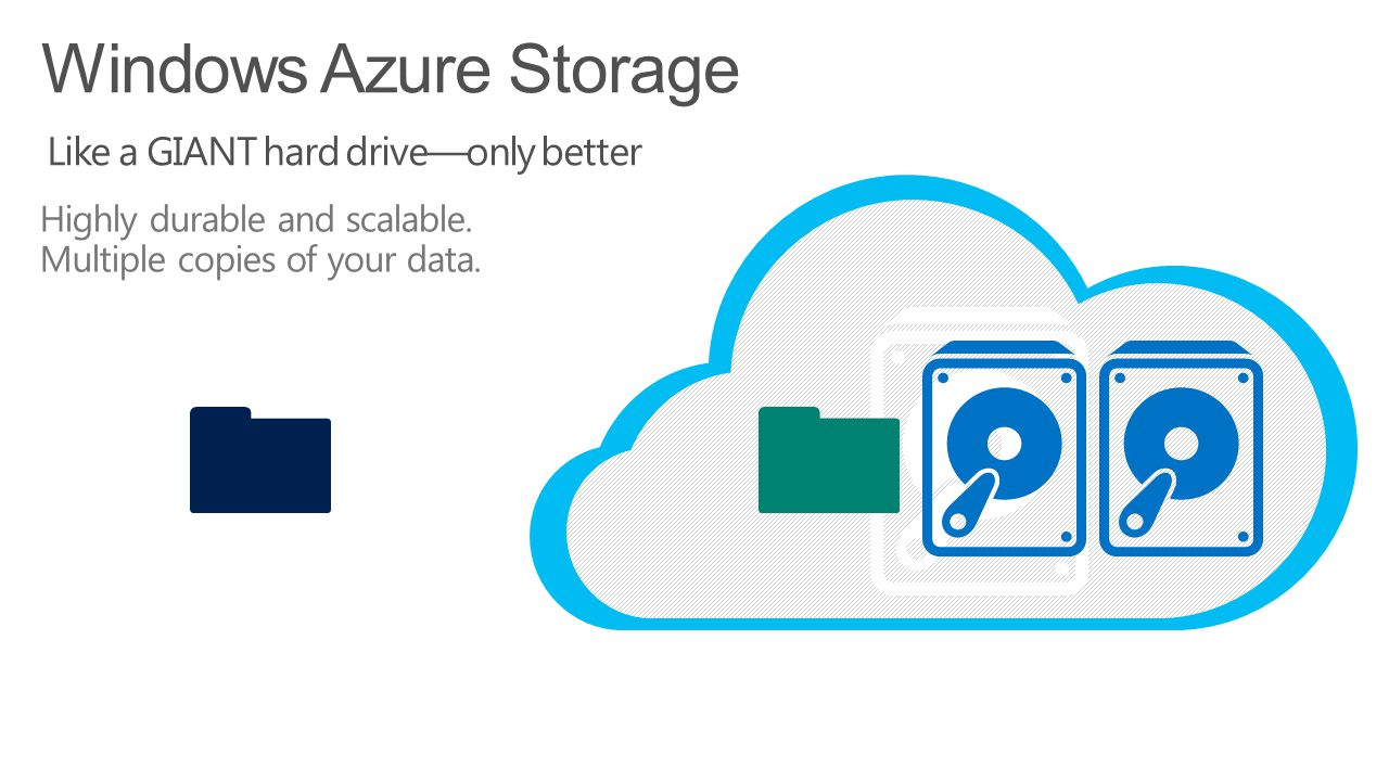 Rethink your approach to storage