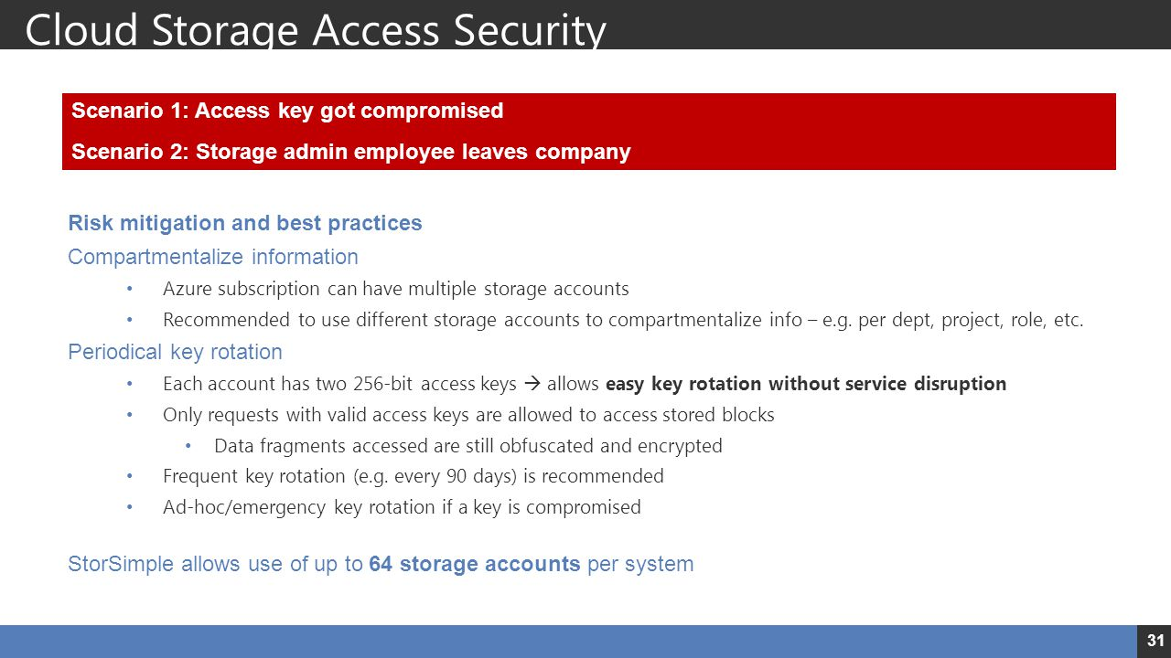 Cloud Storage Access Security
