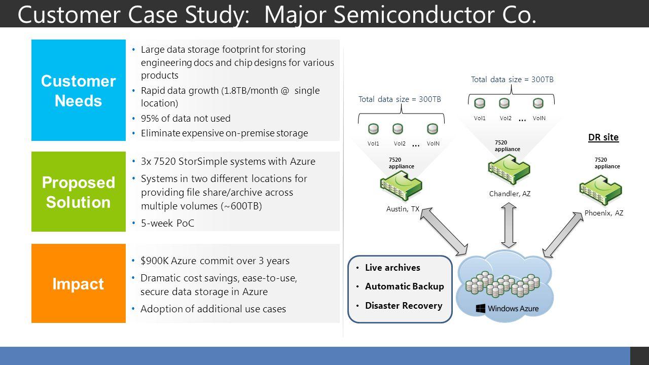 Customer Case Study: Major Semiconductor Co.