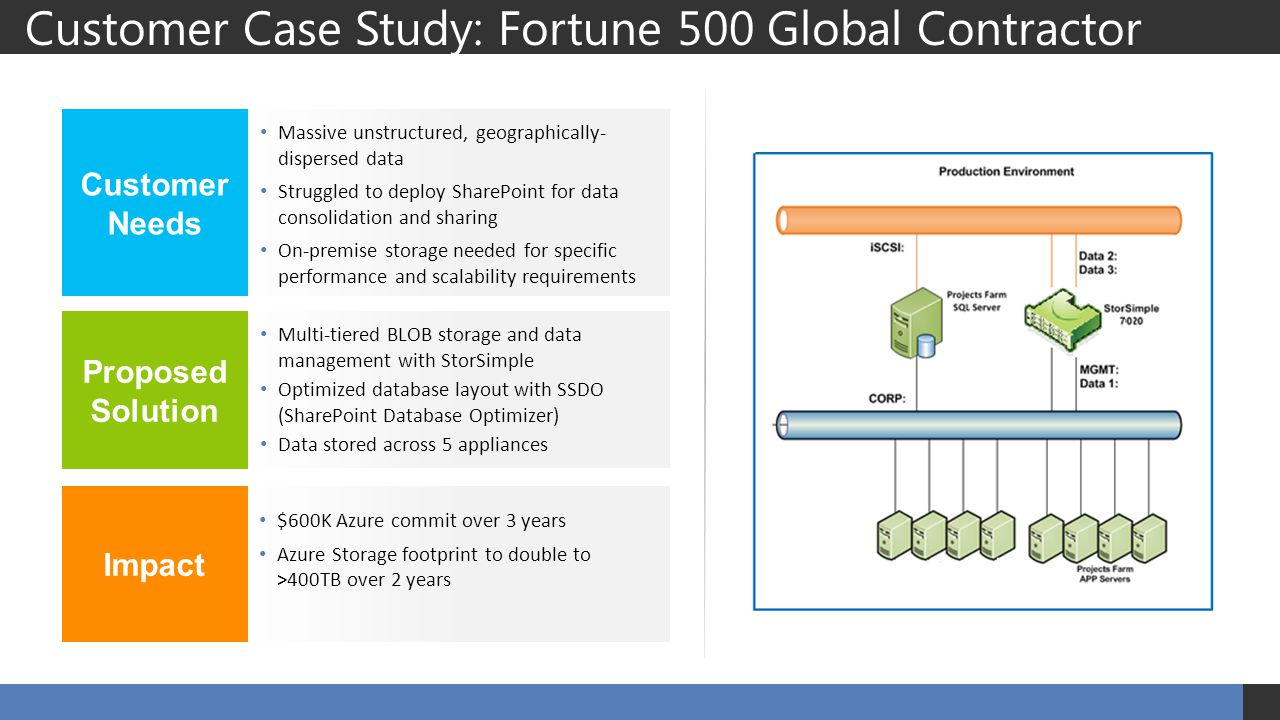 Customer Case Study: Fortune 500 Global Contractor