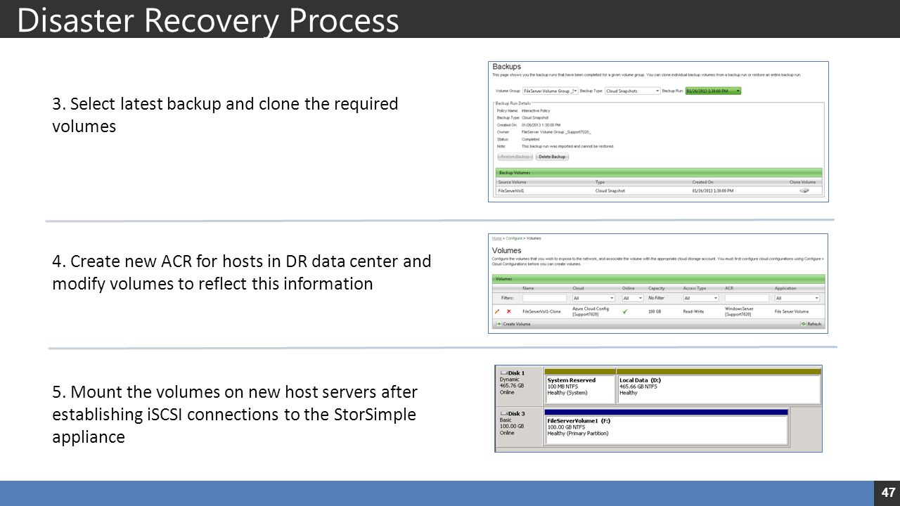Disaster Recovery Process