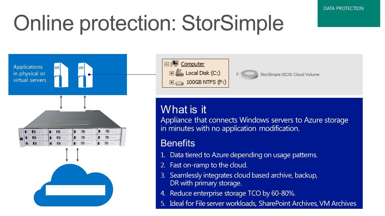 Online protection: StorSimple