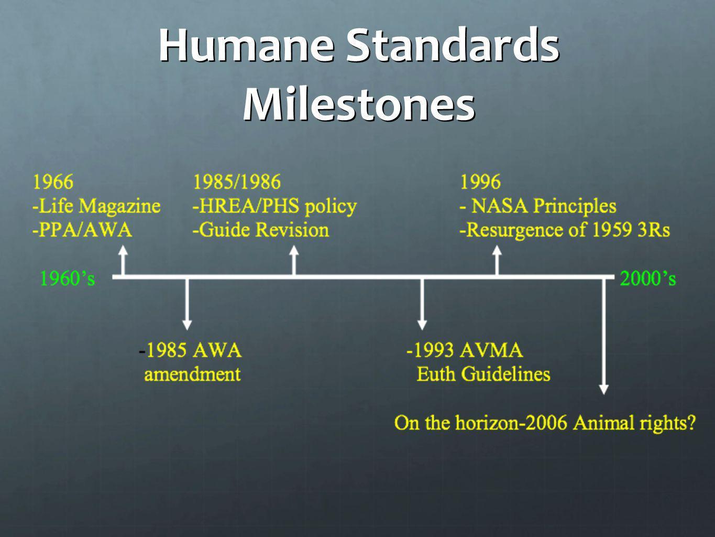 Humane Standards Milestones