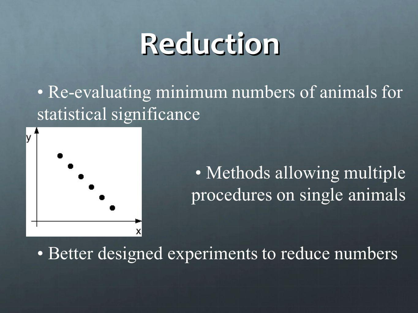 Reduction Re-evaluating minimum numbers of animals for statistical significance. Methods allowing multiple procedures on single animals.