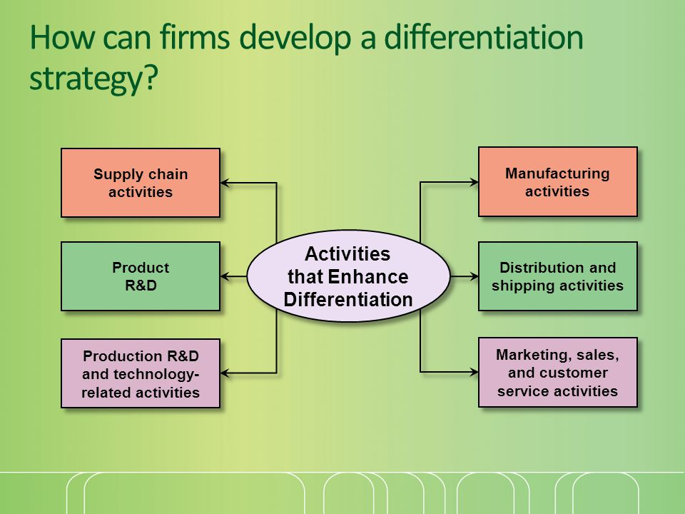 How can firms develop a differentiation strategy