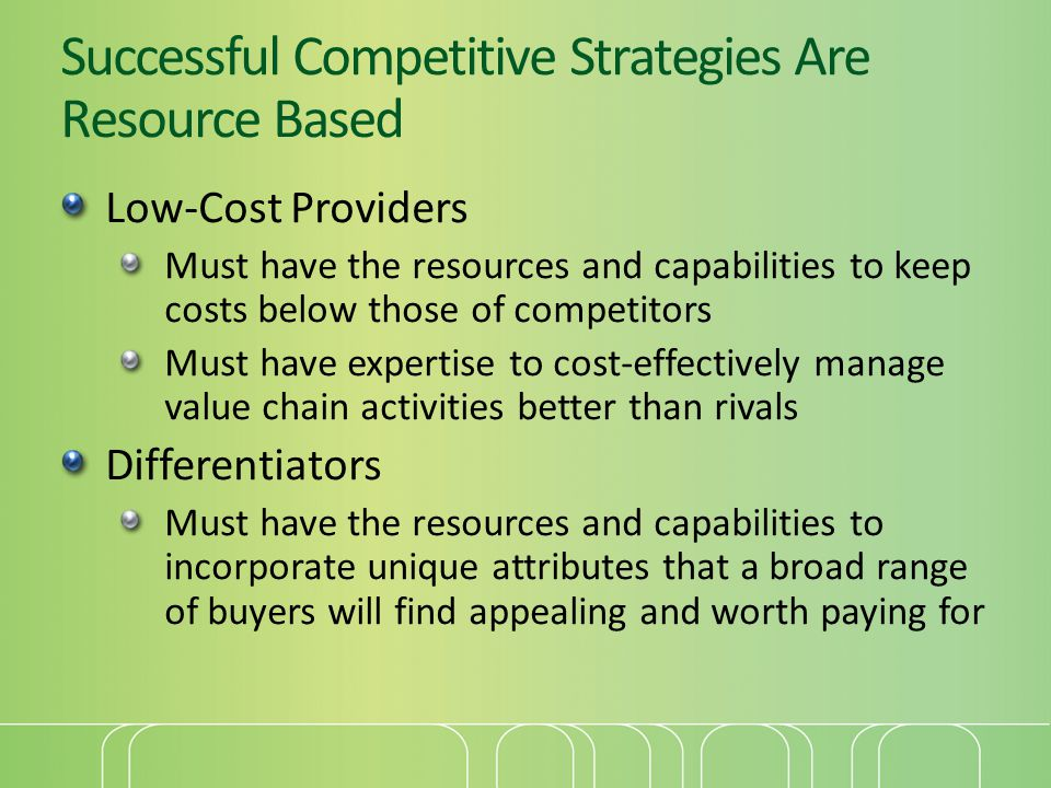 Successful Competitive Strategies Are Resource Based