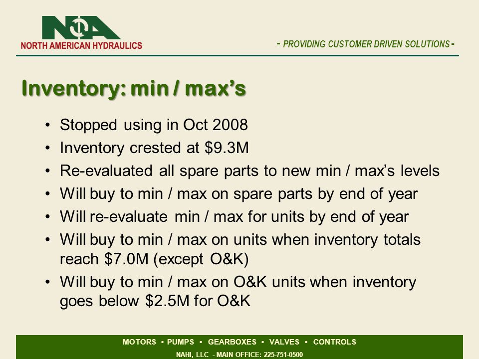 Inventory: min / max's Stopped using in Oct 2008