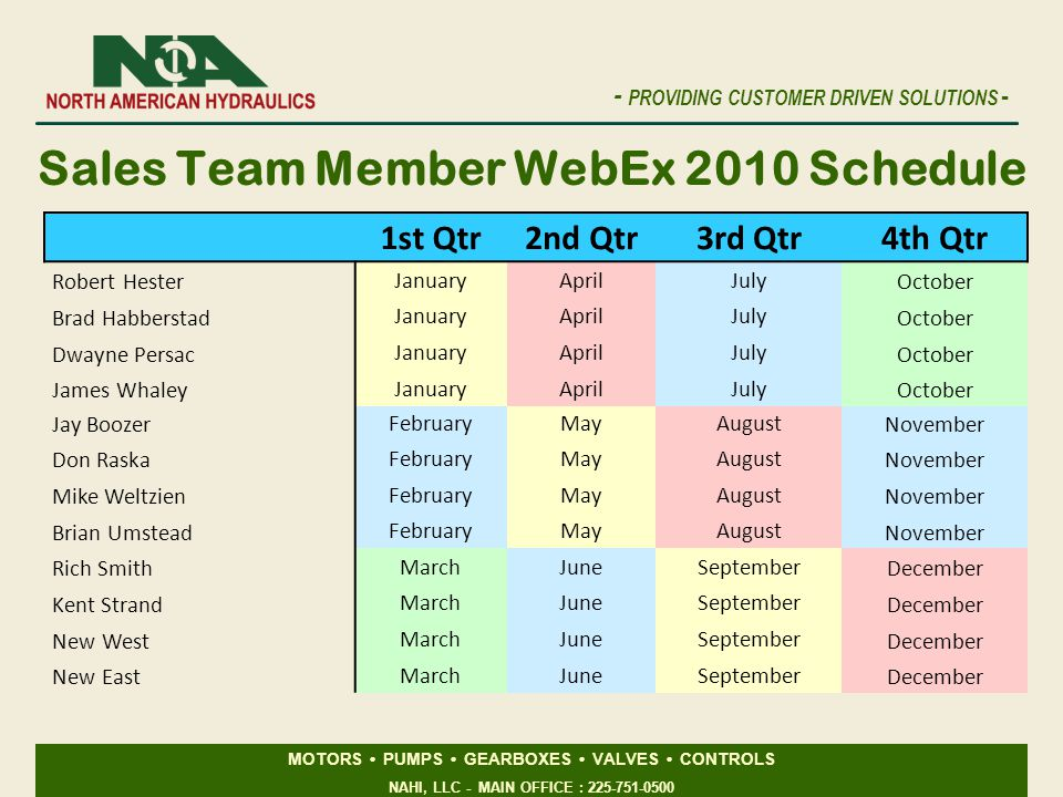 Sales Team Member WebEx 2010 Schedule
