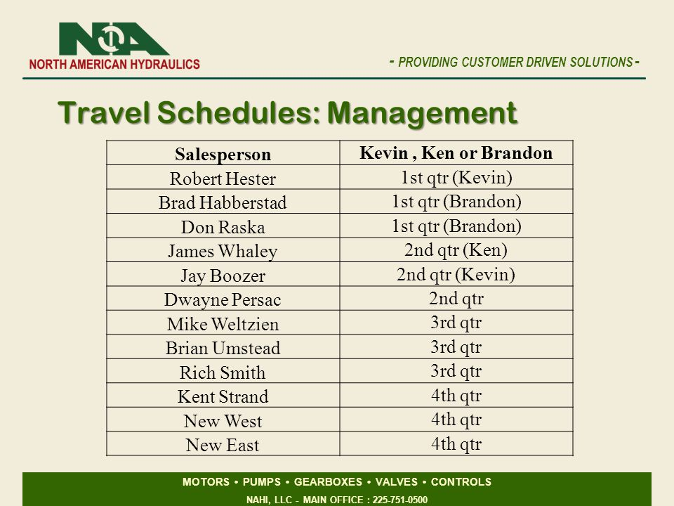 Travel Schedules: Management