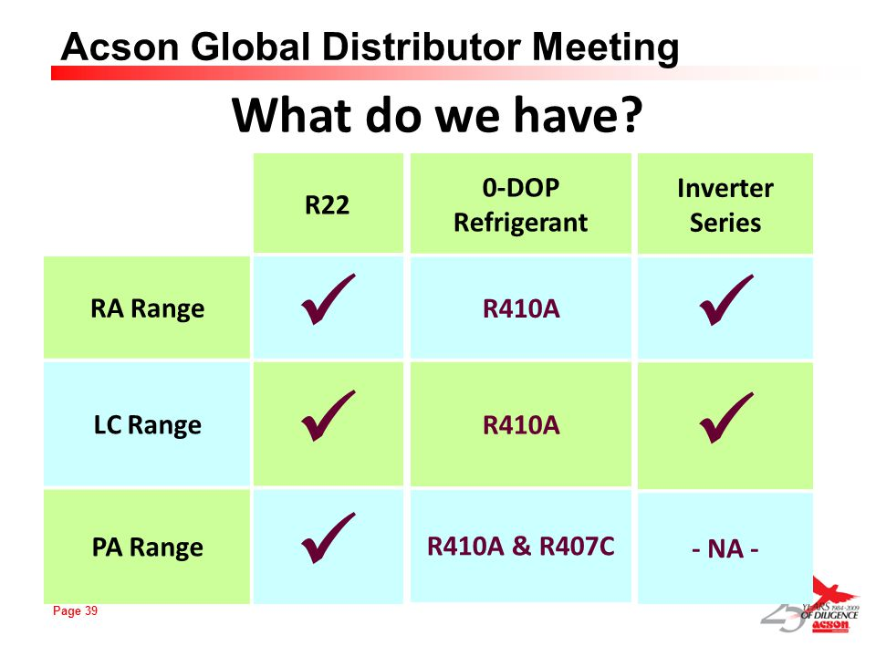   What do we have R22 RA Range LC Range PA Range 0-DOP Refrigerant