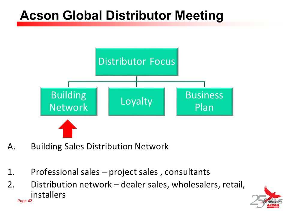 Distributor Focus Building Network Loyalty Business Plan
