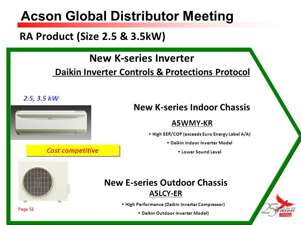 RA Product (Size 2.5 & 3.5kW) New K-series Inverter