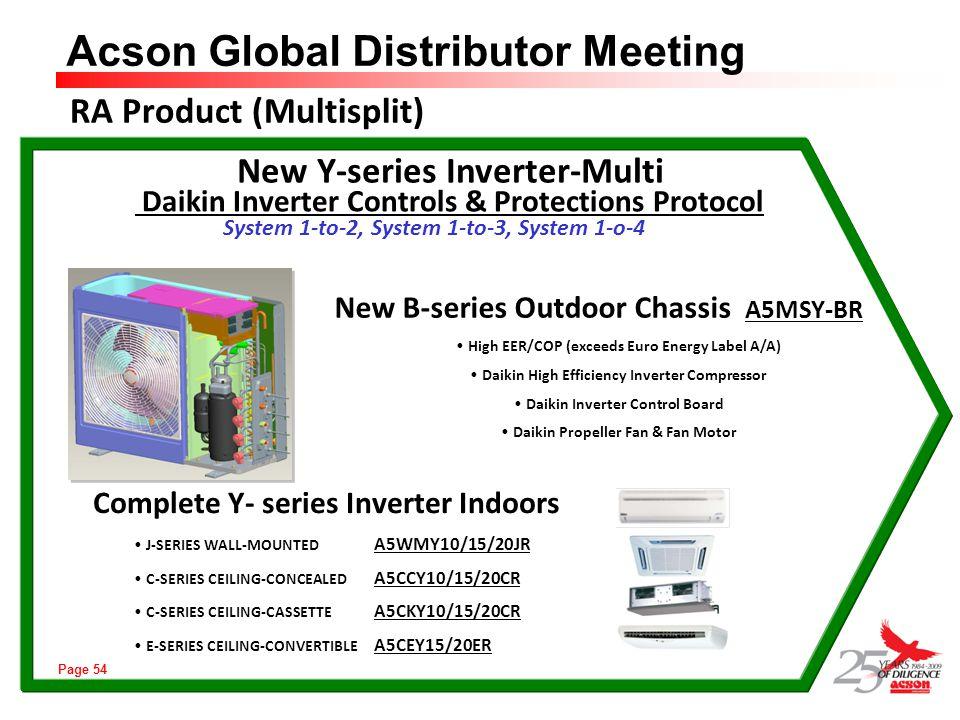 New Y-series Inverter-Multi
