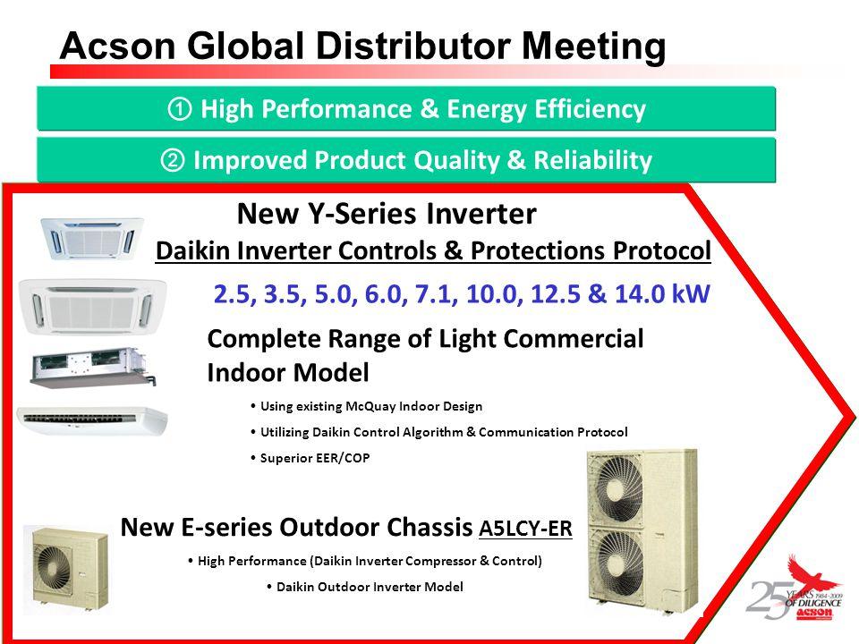 New Y-Series Inverter ① High Performance & Energy Efficiency