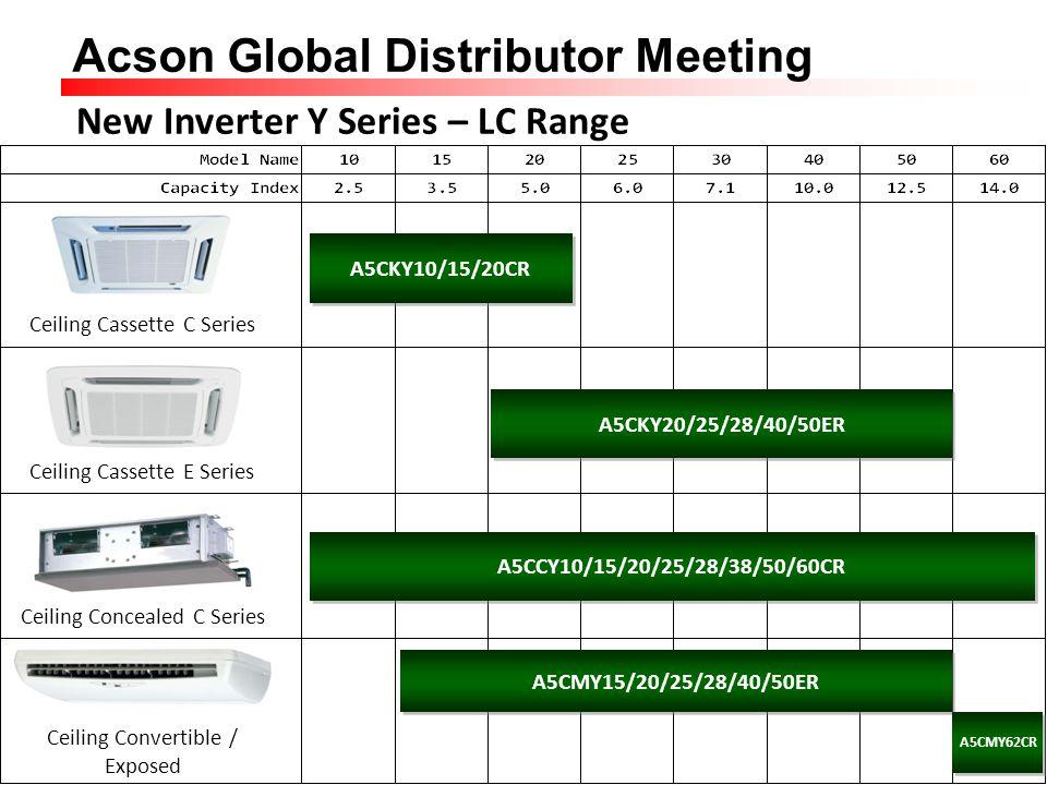 New Inverter Y Series – LC Range
