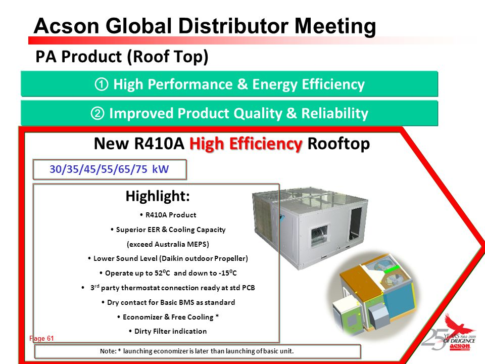 New R410A High Efficiency Rooftop