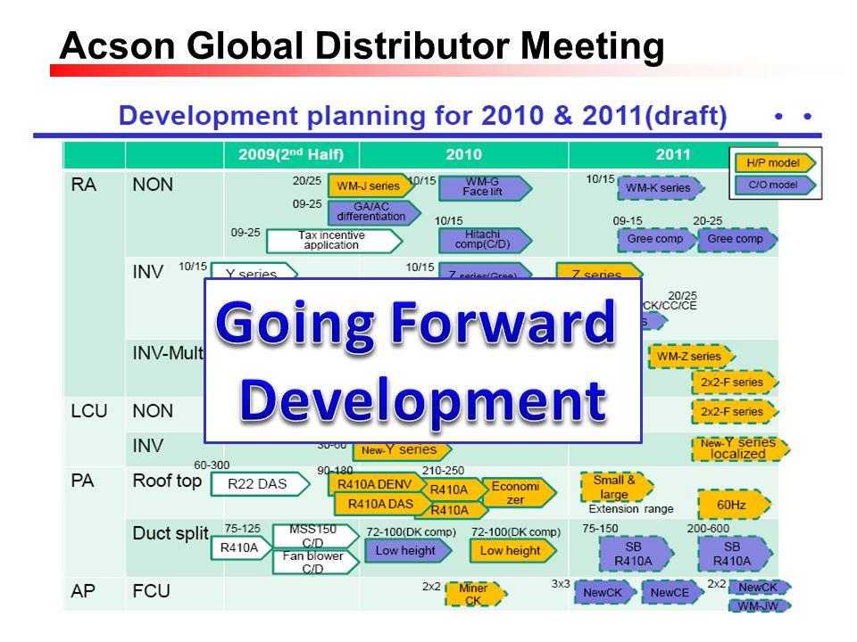 Going Forward Development