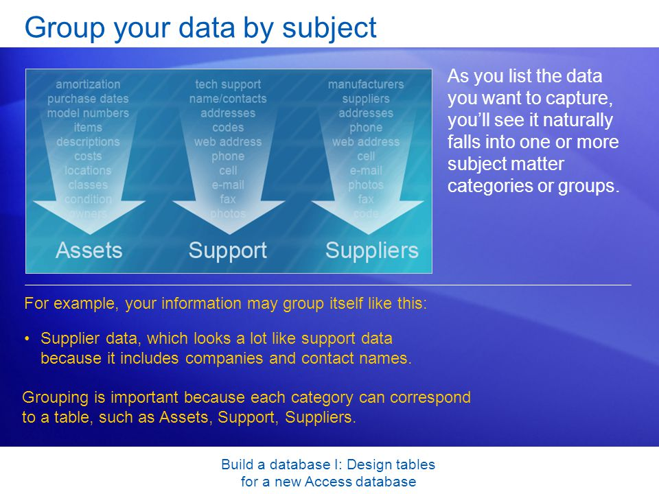Group your data by subject
