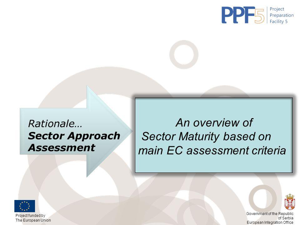 Sector Maturity based on main EC assessment criteria