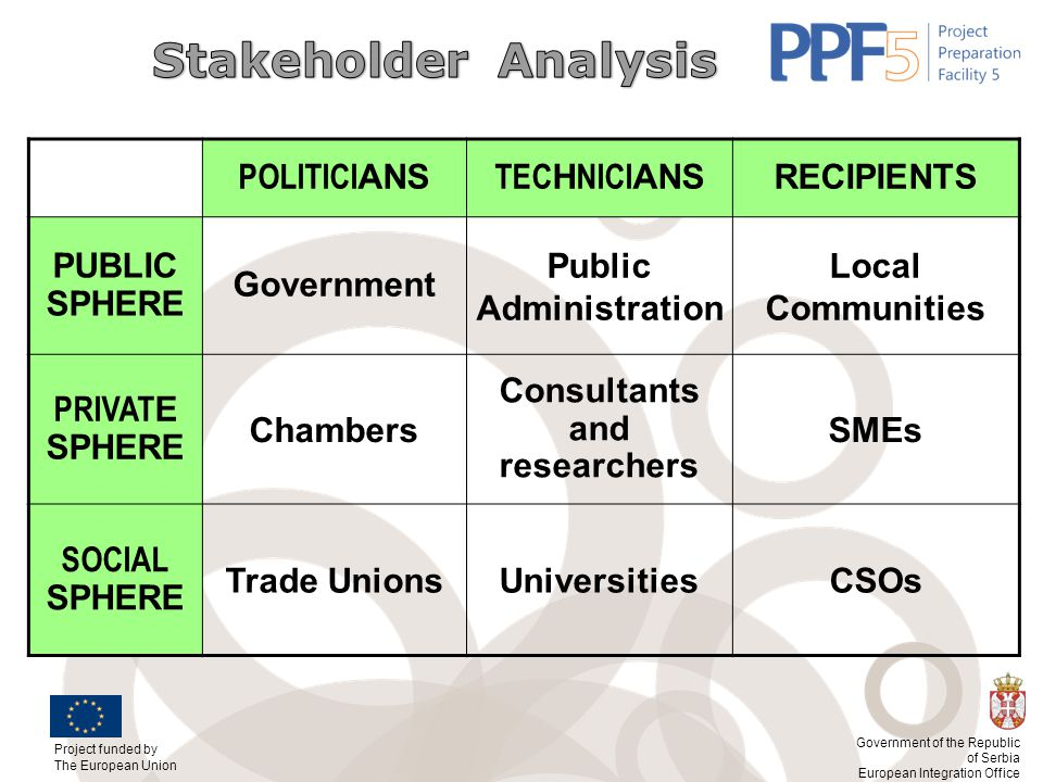 Public Administration Consultants and researchers