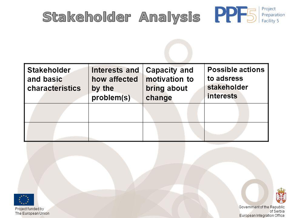 Stakeholder Analysis Stakeholder and basic characteristics