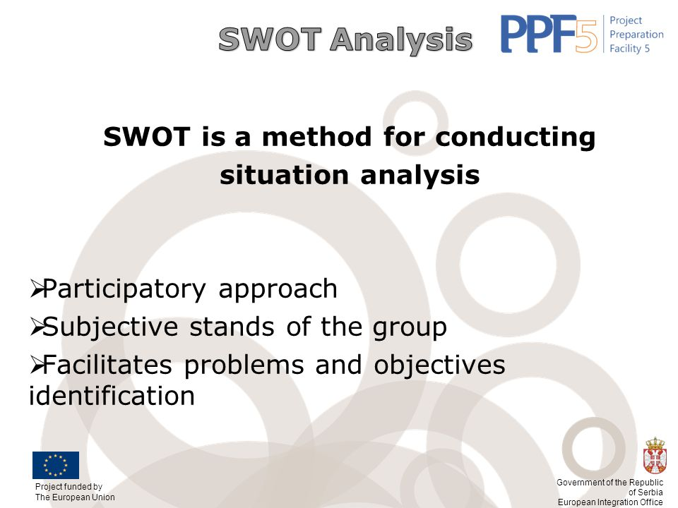 SWOT is a method for conducting