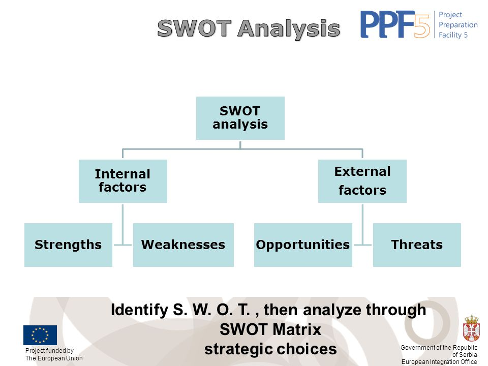 Identify S. W. O. T. , then analyze through
