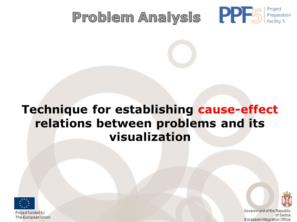 Problem Analysis Technique for establishing cause-effect relations between problems and its visualization.