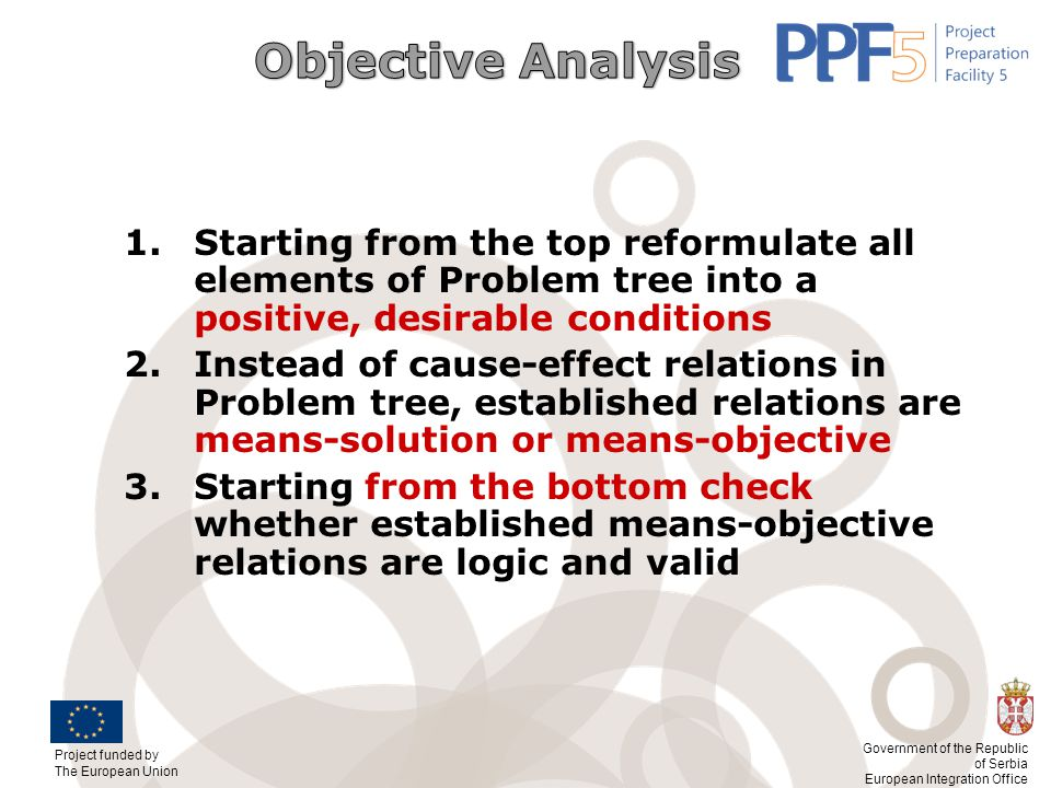 Objective Analysis Starting from the top reformulate all elements of Problem tree into a positive, desirable conditions.