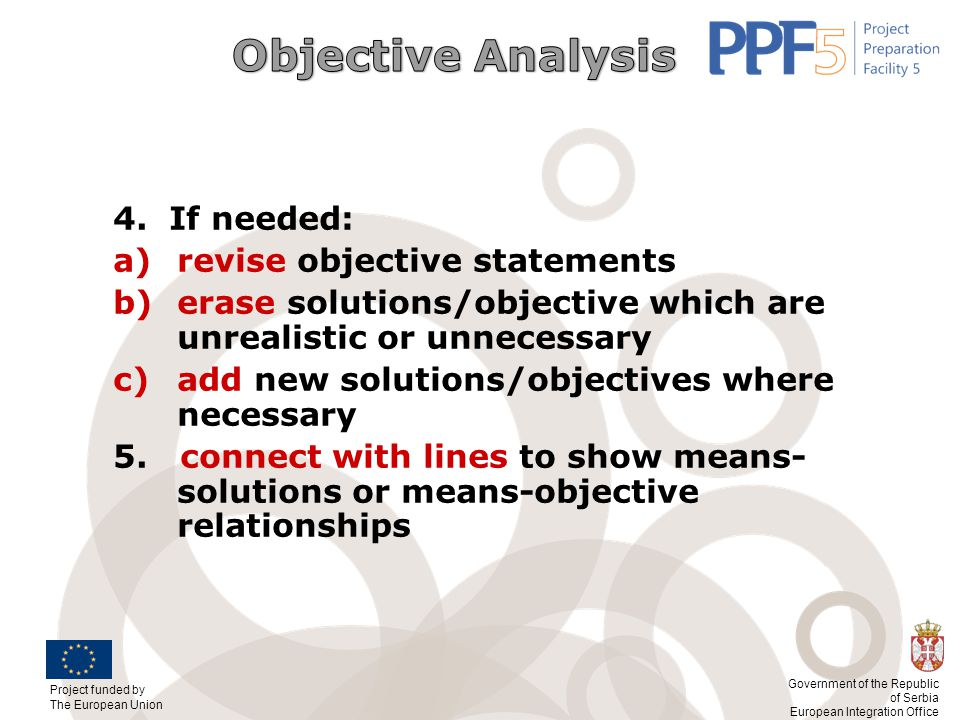 Objective Analysis 4. If needed: revise objective statements. erase solutions/objective which are unrealistic or unnecessary.
