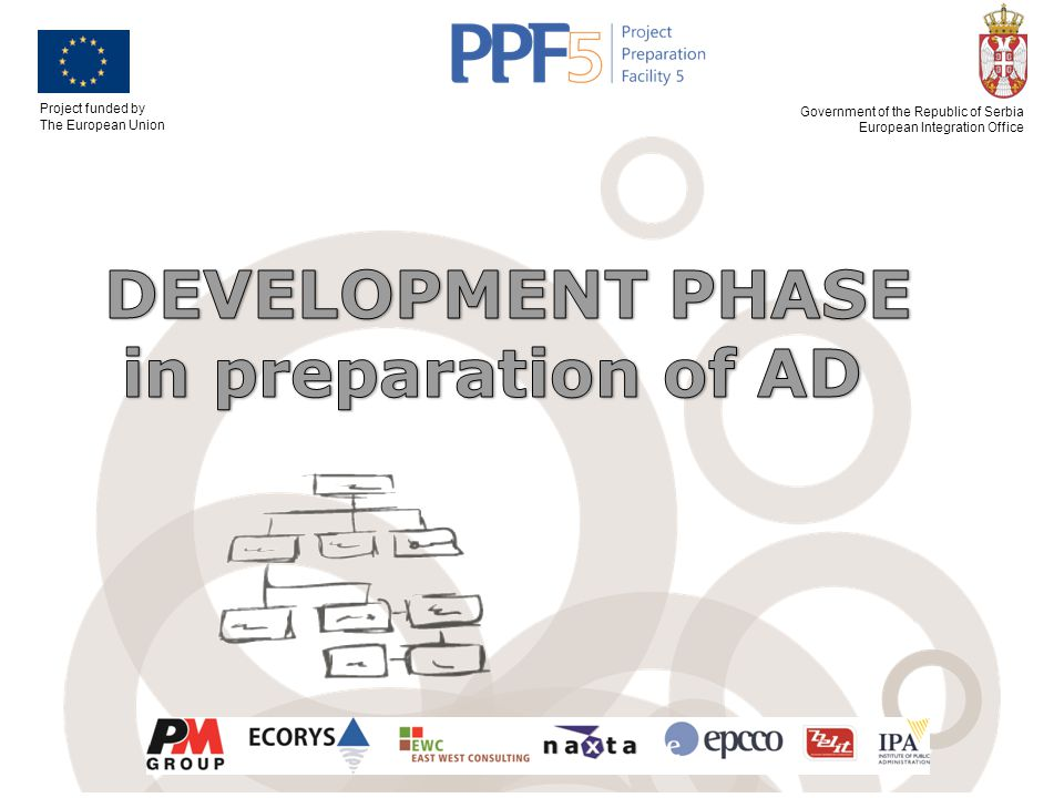 DEVELOPMENT PHASE in preparation of AD