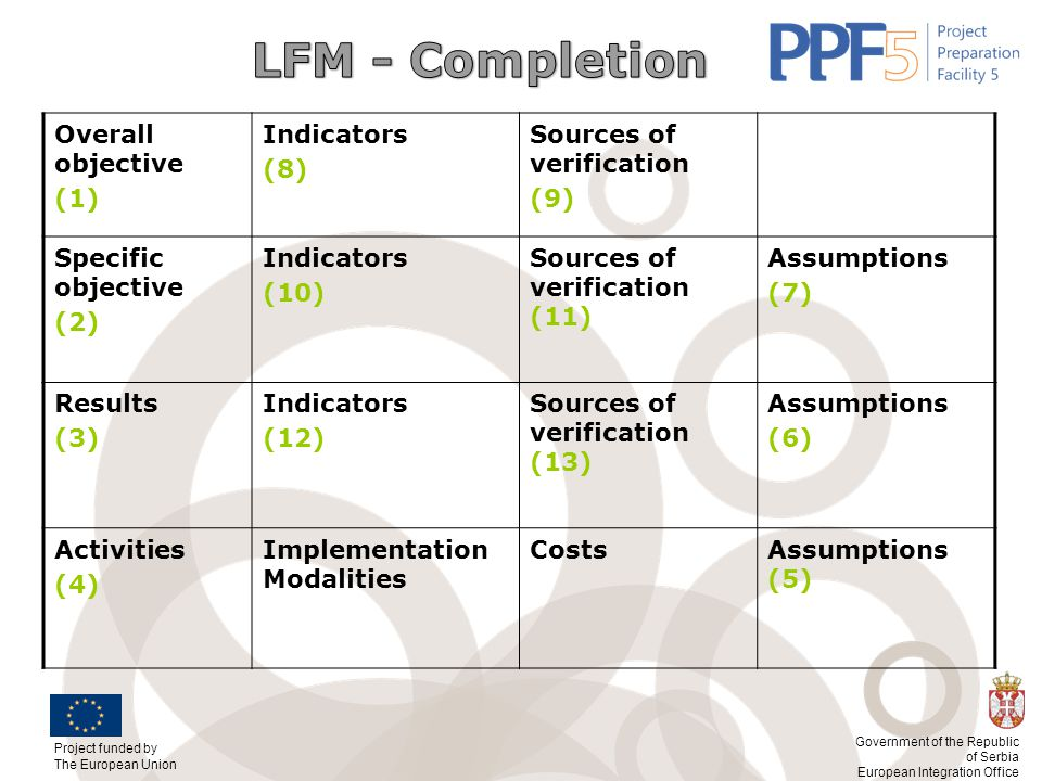 LFM - Completion Overall objective (1) Indicators (8)