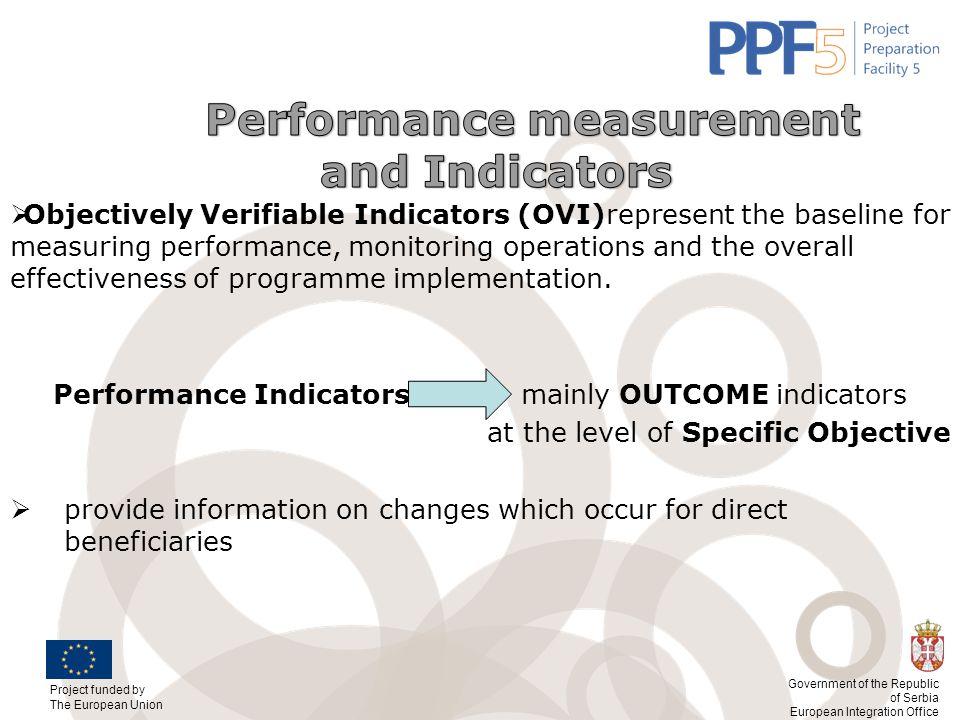 Performance measurement and Indicators