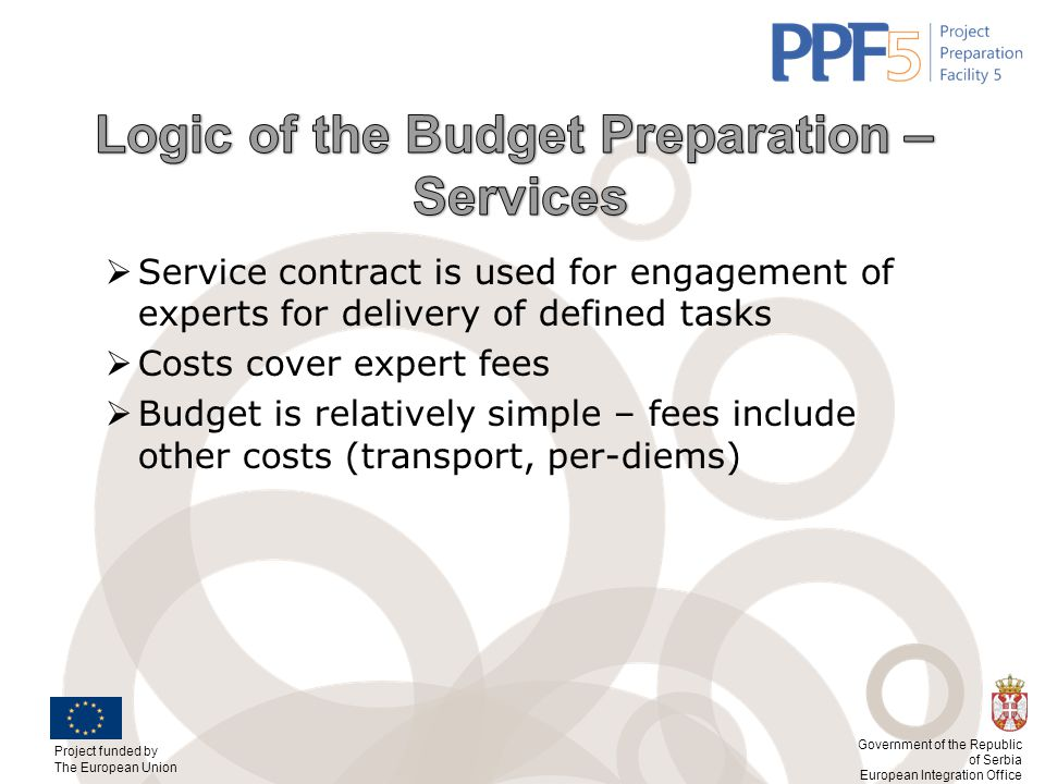 Logic of the Budget Preparation –