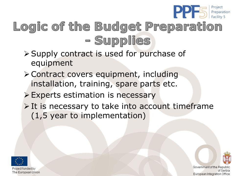 Logic of the Budget Preparation