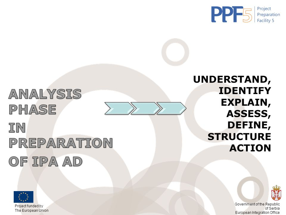 ANALYSIS PHASE IN PREPARATION OF IPA AD UNDERSTAND, IDENTIFY EXPLAIN,