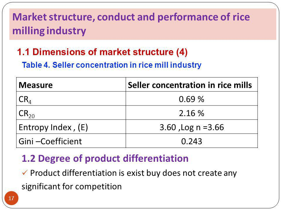 Market structure, conduct and performance of rice milling industry