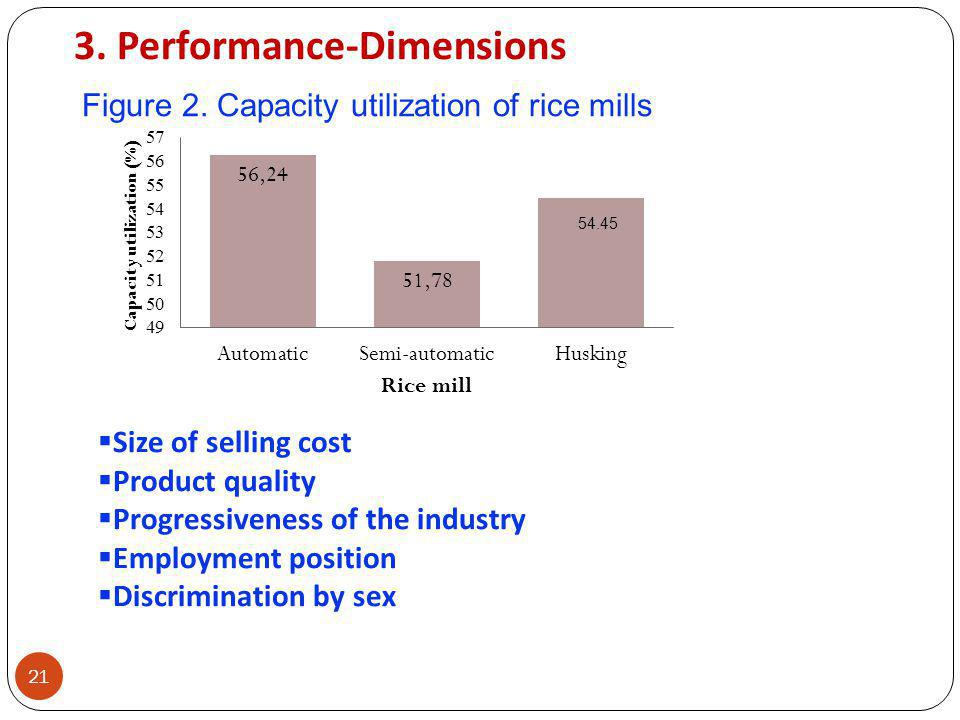 3. Performance-Dimensions