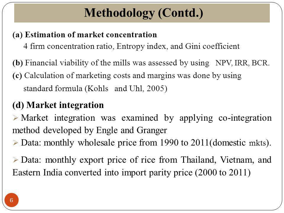 Methodology (Contd.) (d) Market integration