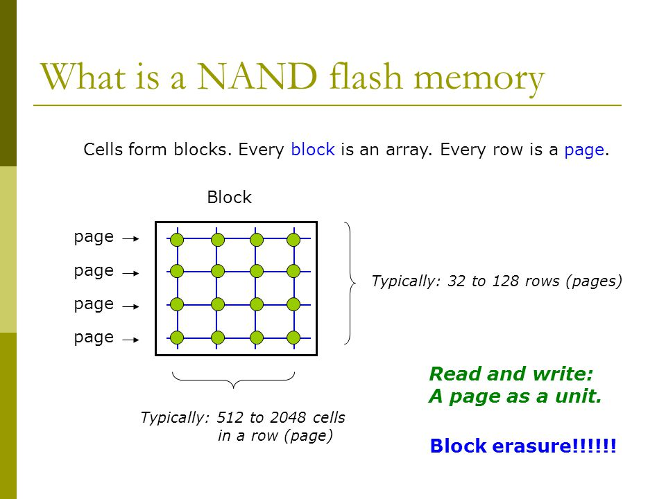 What is a NAND flash memory