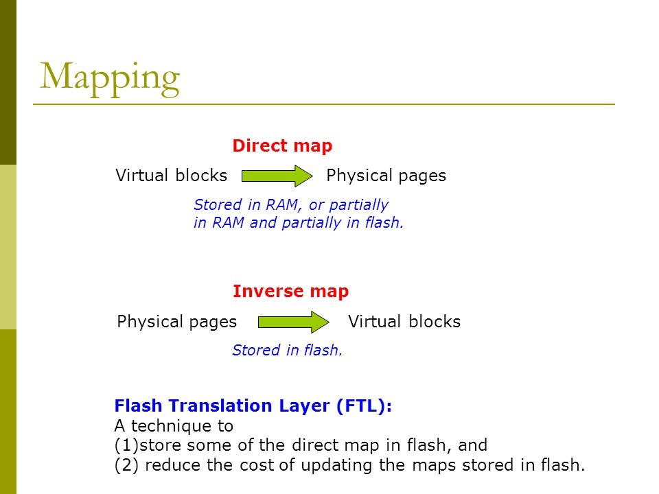 Mapping Direct map Virtual blocks Physical pages Inverse map