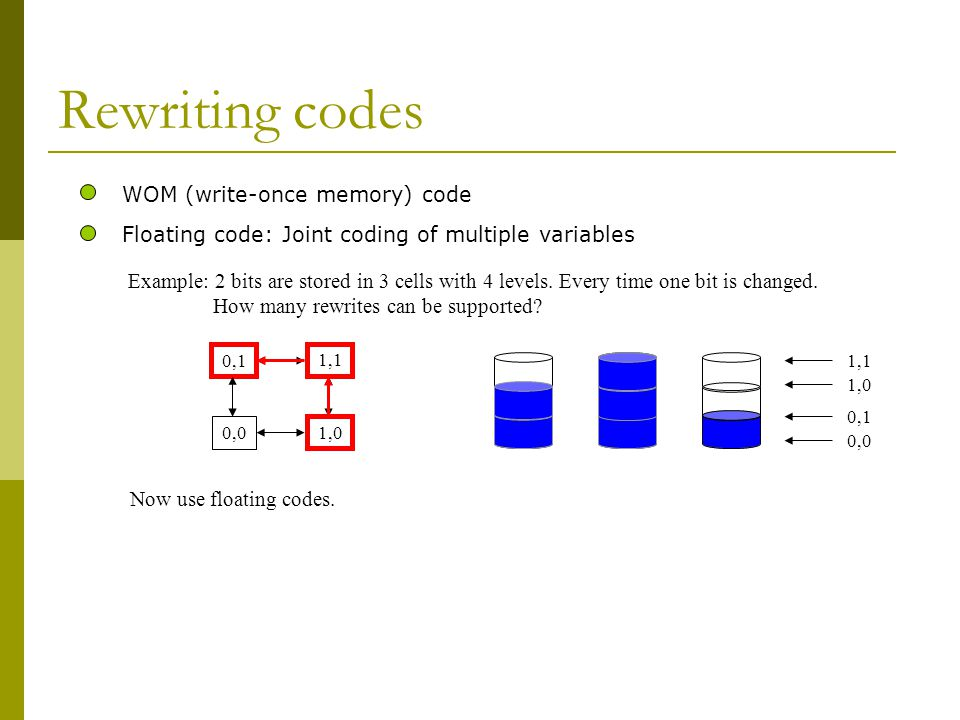 Rewriting codes WOM (write-once memory) code