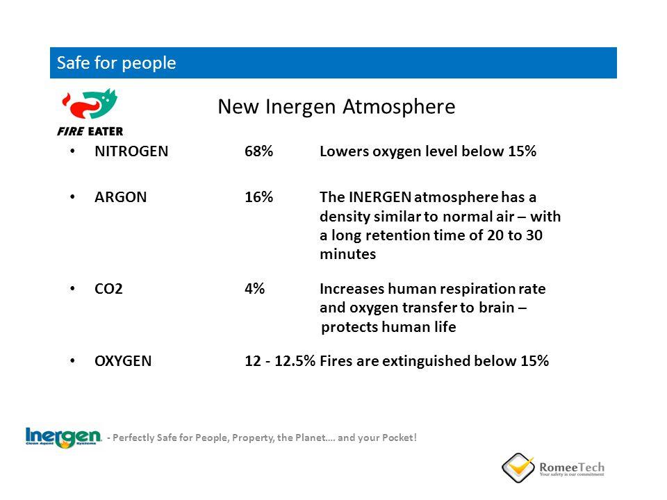 New Inergen Atmosphere