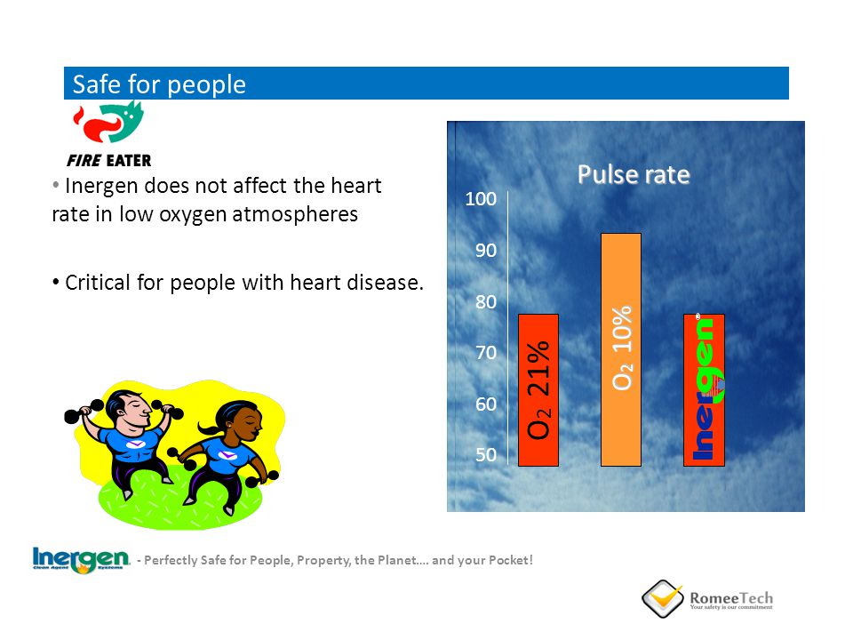 O2 21% Safe for people Pulse rate O2 10%
